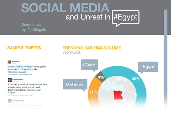Klicke ins Bild um die Infografik als PDF anzusehen