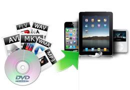 iMate iOS Inhalte Konvertieren