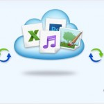 Synology Cloud Station