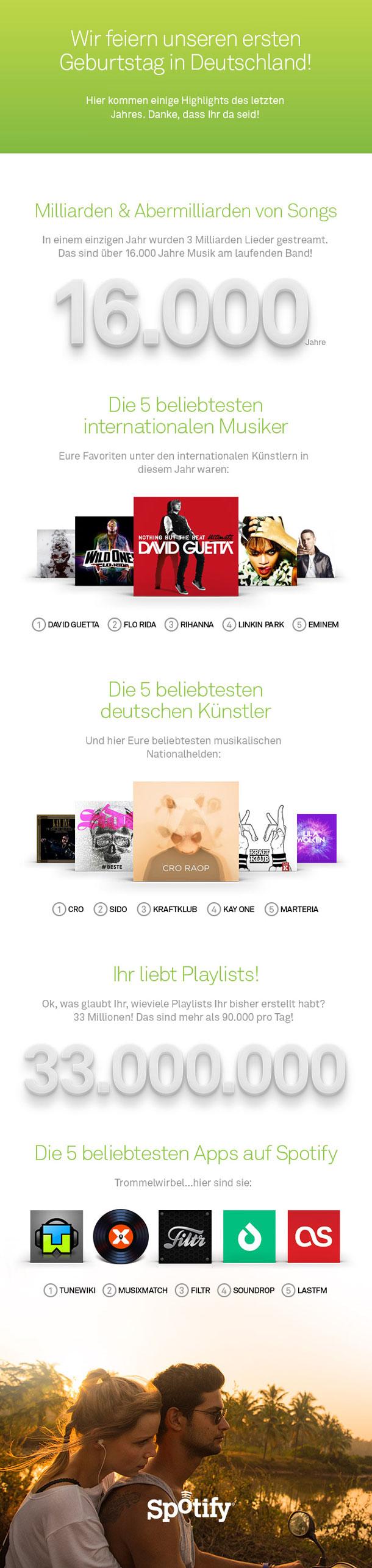 Infografik zu einem Jahr Spotify in Deutschland