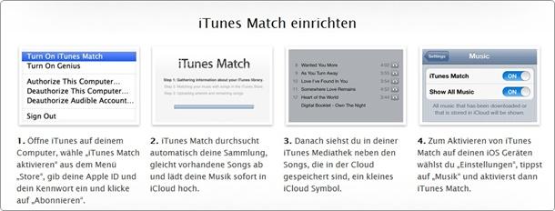 Einrichtung von iTunesMatch