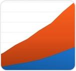 Icon iPad Wachstum