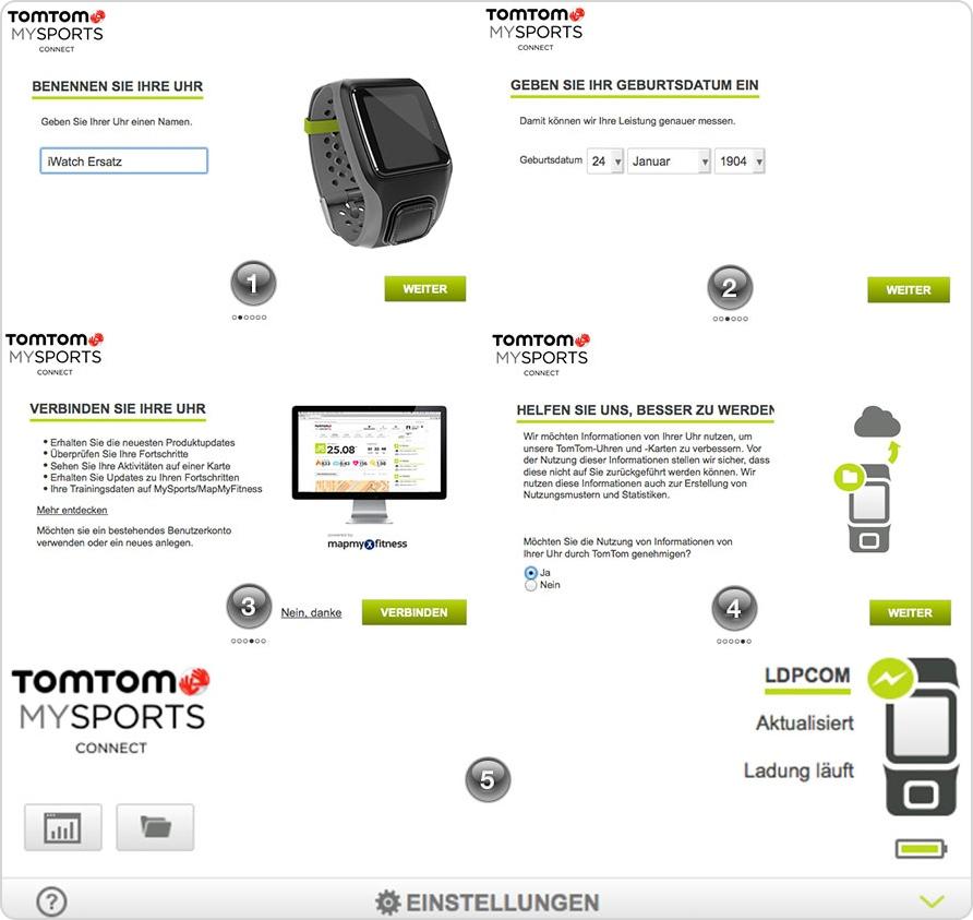 Das TomTom SetUp in der Übersicht auf dem Mac
