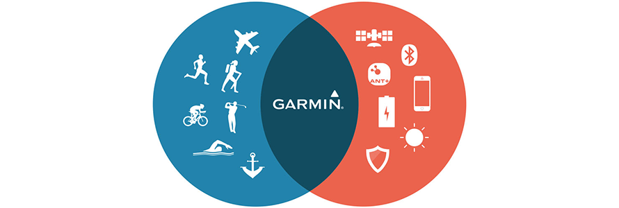Garmin-Connect-iq-grafik