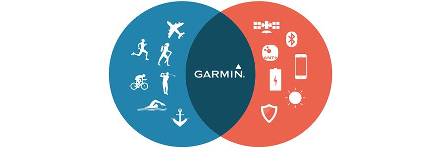 Garmin-Connect-iq-grafik
