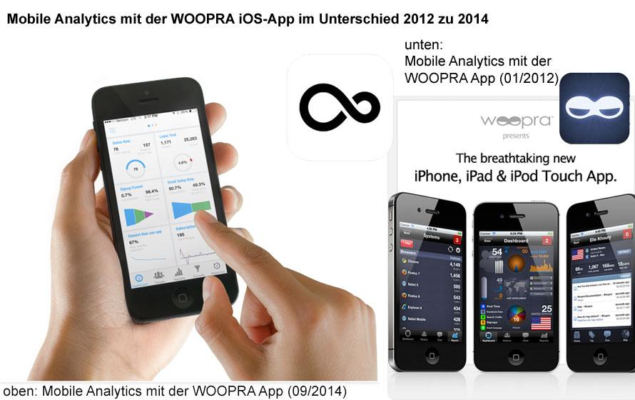 Mobile Analytics mit der WOOPRA iOS-App im Unterschied 2012 zu 2014