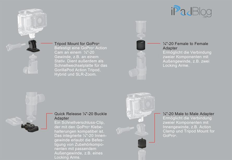Übersicht Joby Adapter für Action Cams