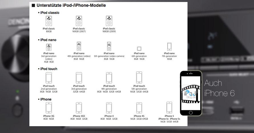 Legende für iOS-Geräteunterstützung