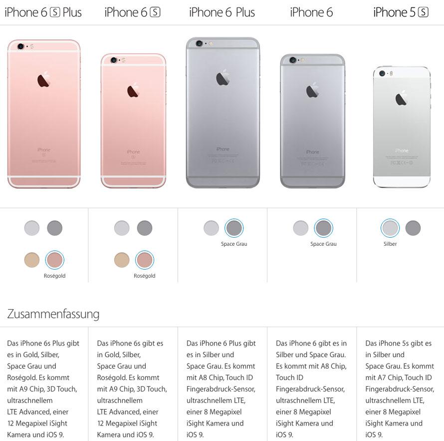 iPhone Modelle vergleichen