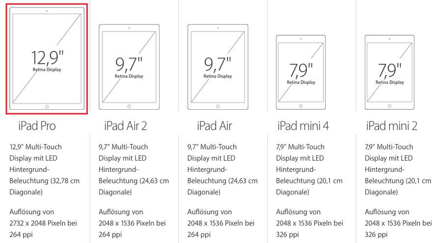 iPad Pro im Vergleich