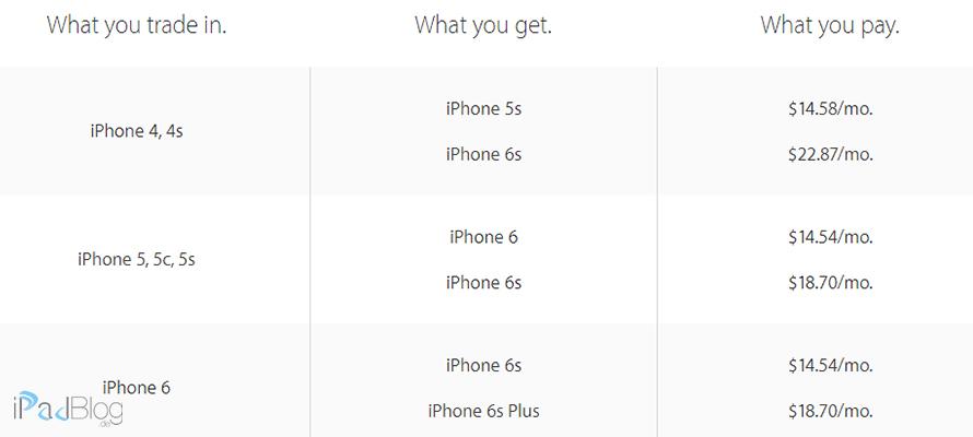 Preistabelle_iPhone