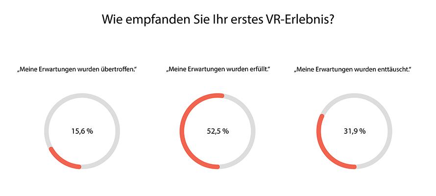 VR-Erlebnis-Studie-iPadBlog.de